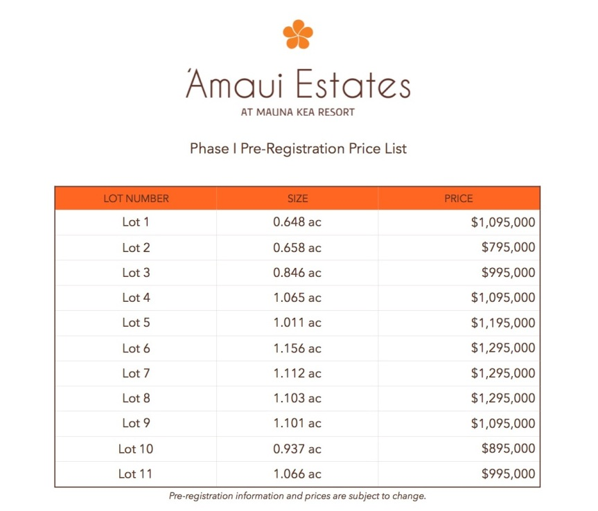 AMAUI Pre Registration Price List.jpg